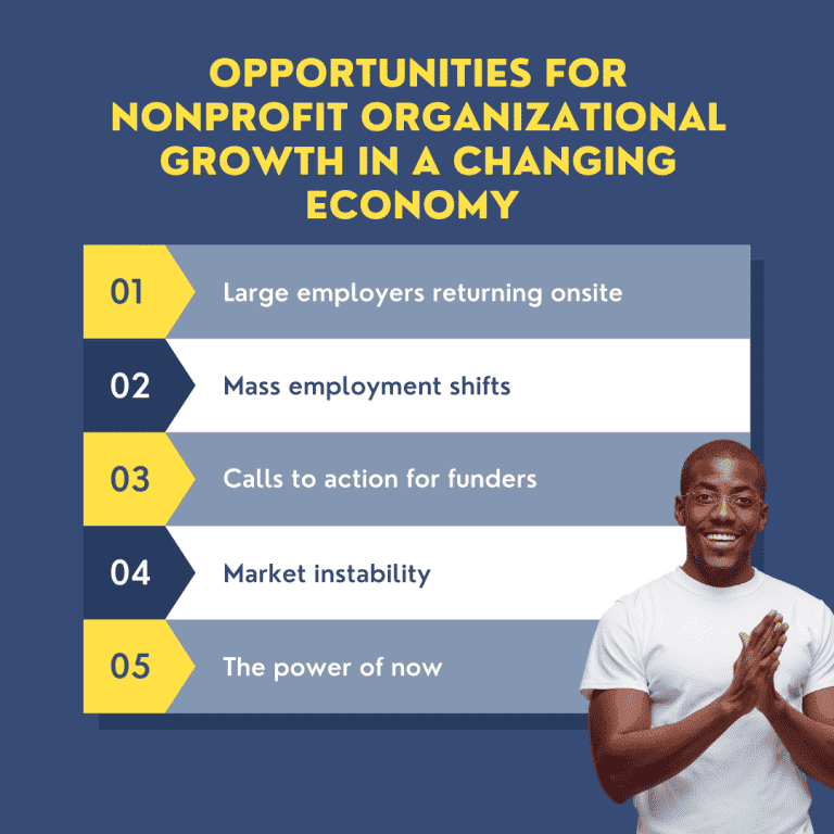 Opportunities for Nonprofit Organizational Growth in a Changing Economy Text